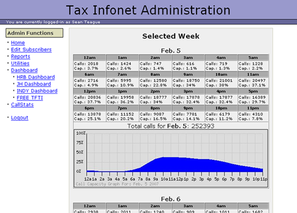 Versicom: Tax Infonet (Backend Admin)
